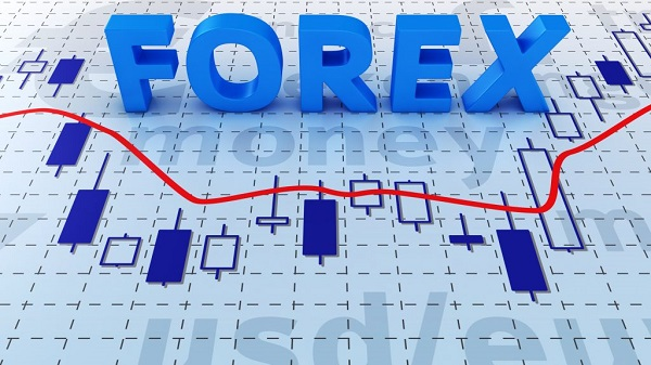 Trading Forex: guida completa