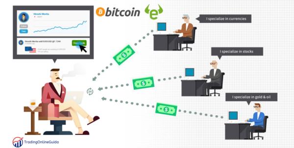 eToro Trading Automatico Bitcoin Code