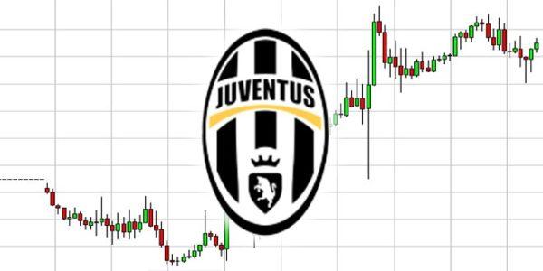 Investire in Azioni Juventus FC