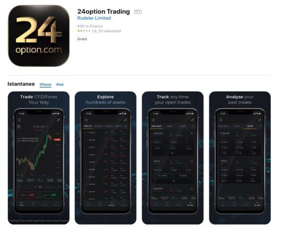 Borsa Virtuale 24Option