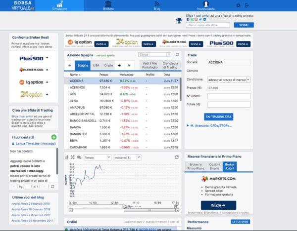 Simulatore di Borsa Virtuale