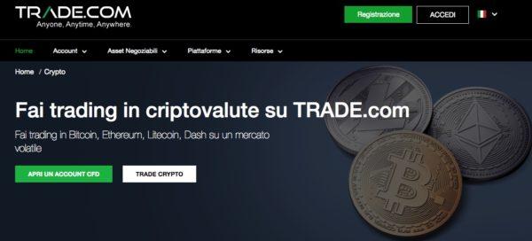 Trade.com Trading Criptovalute
