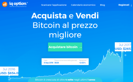 Acquista e vendi Bitcoin IQ Option