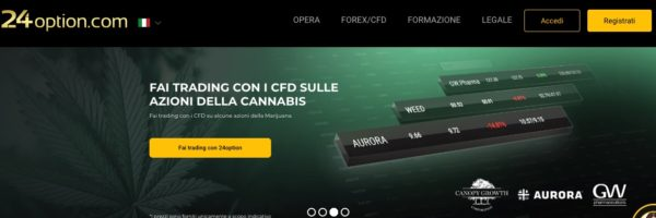 Azioni Cannabis su 24Option