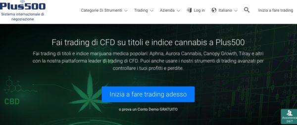 Azioni Cannabis su Plus500