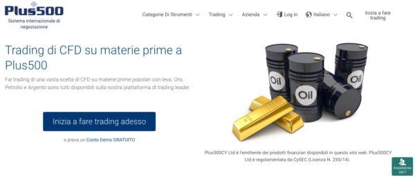 Investire in Materie Prime Soia