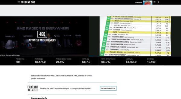AMD Fortune 500