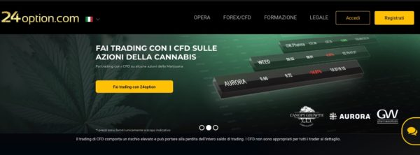 Investire in azioni Canopy Growth con 24Option