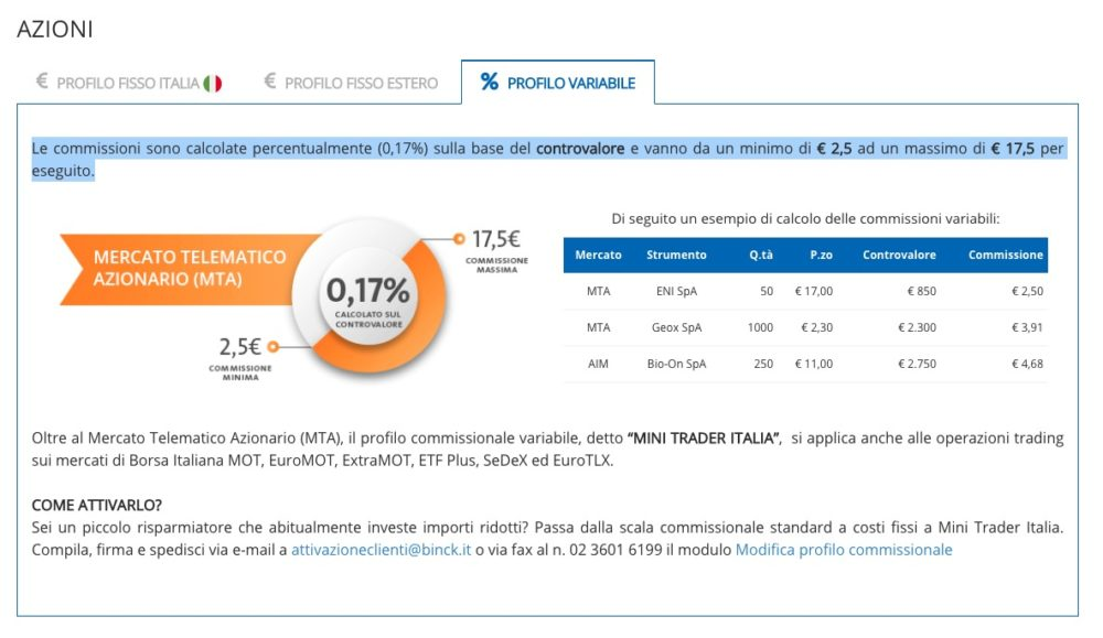 Commissioni Profilo Variabile Binckbank