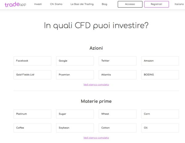 TradeApp Mercati