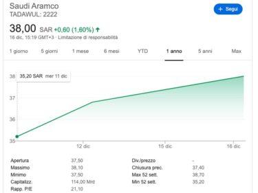 Saudi Aramco Quotazione Prezzo IPO