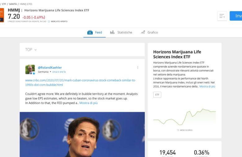HMMJ Horizons Marijuana Life Sciences Index ETF