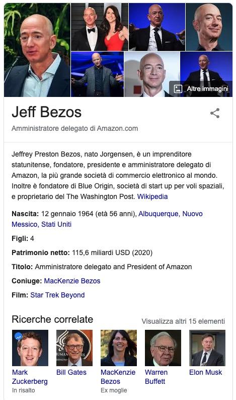 Jeff Bezos Patrimonio e Stipendio