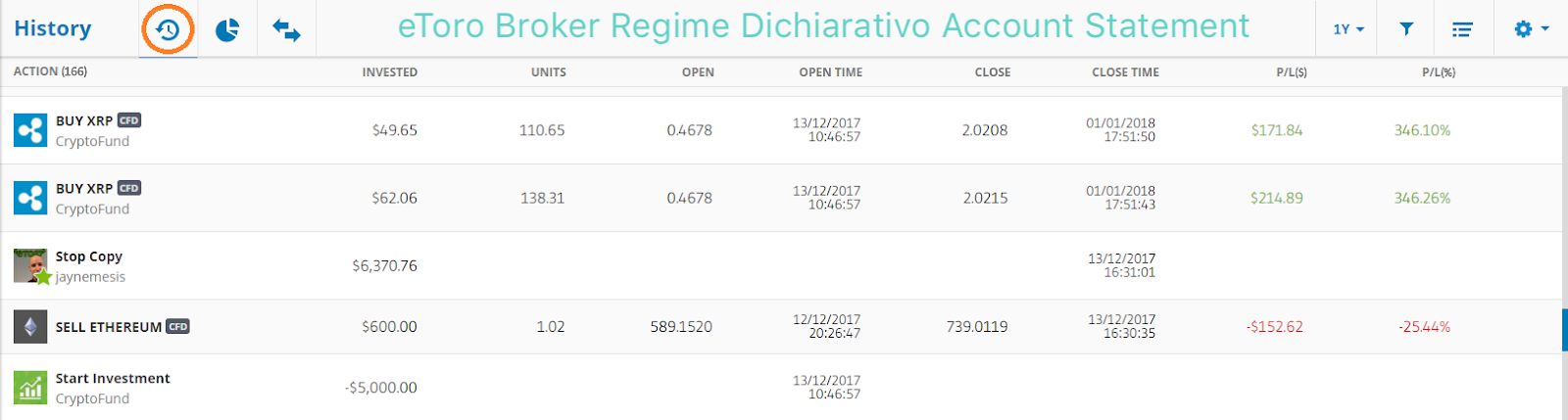 eToro Broker Regime Dichiarativo Account Statement