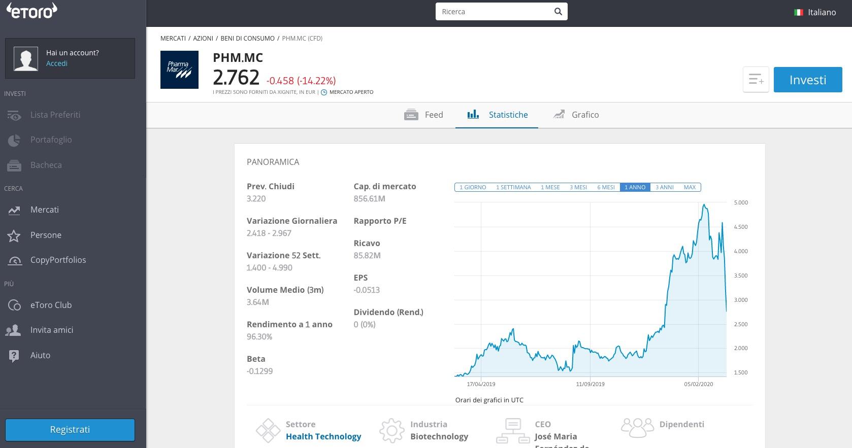 Quotazioni in tempo reale azioni Pharma Mar