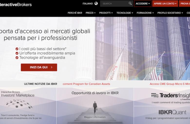 panoramica-interactive-brokers
