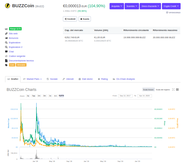 Buzzcoin di Bizztrade