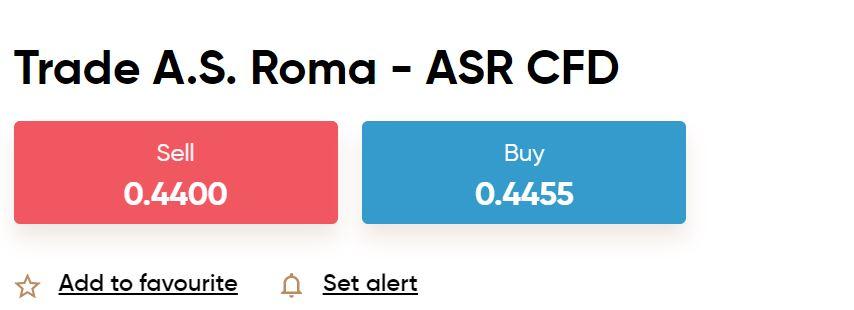 AS Roma CFD Capital