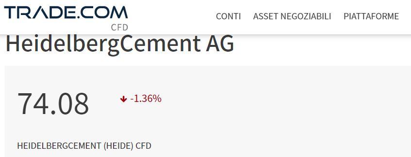 Comprare azioni HeidelbergCement CFD Trade