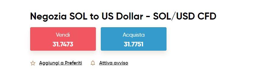 Solana SOL su Capital.com