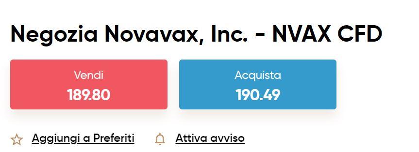 Novavax CFD Capital