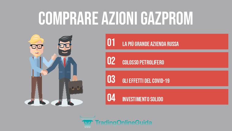 gazprom valore azionario
