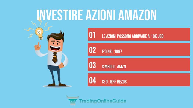 investi online su azioni amazon)