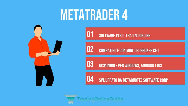 Metatrader 4: Cos'è e come utilizzarla con i migliori broker online ...