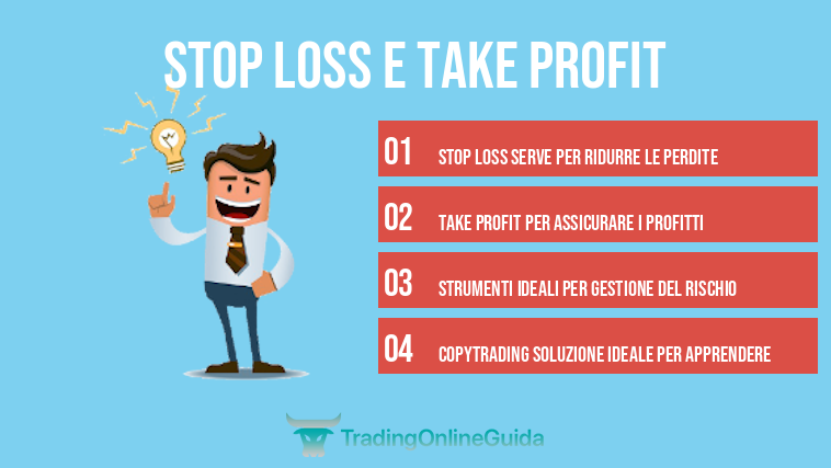 Stop Loss e Take Profit