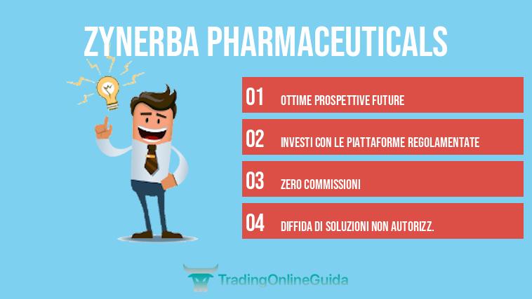 Azioni Zynerba Pharmaceuticals - Analisi Tecnica - Il commento dell ...